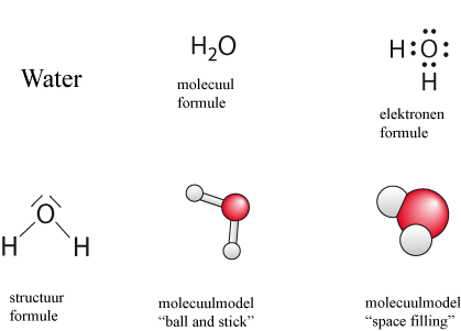 7 Chemische Binding